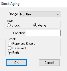 stock aging