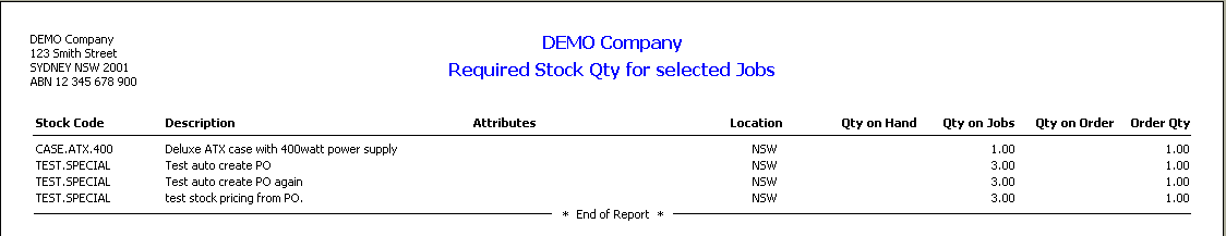 Required Stock Report